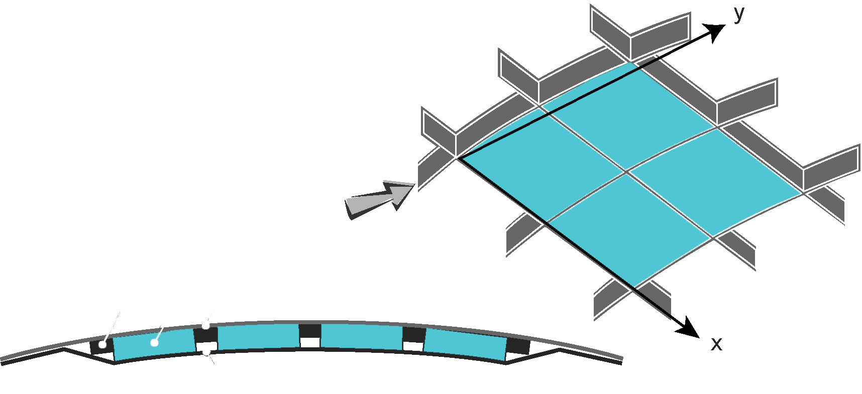A composite stiffened ortho-grid fuselage panel
