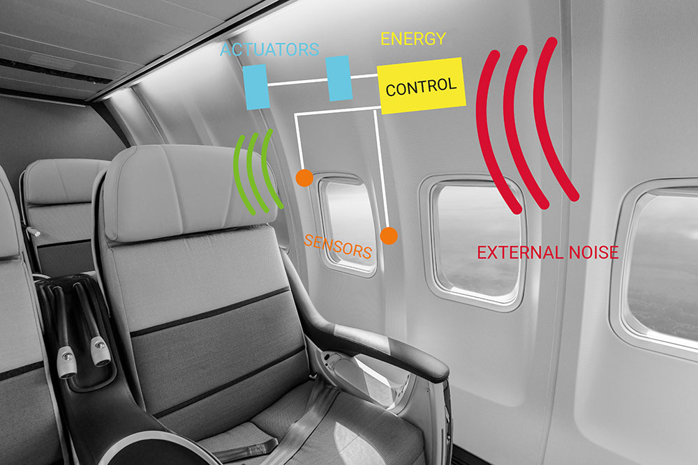 Noise reduction in aircraft with smart lining panel